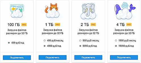 Тарифные планы облака Mail.ru
